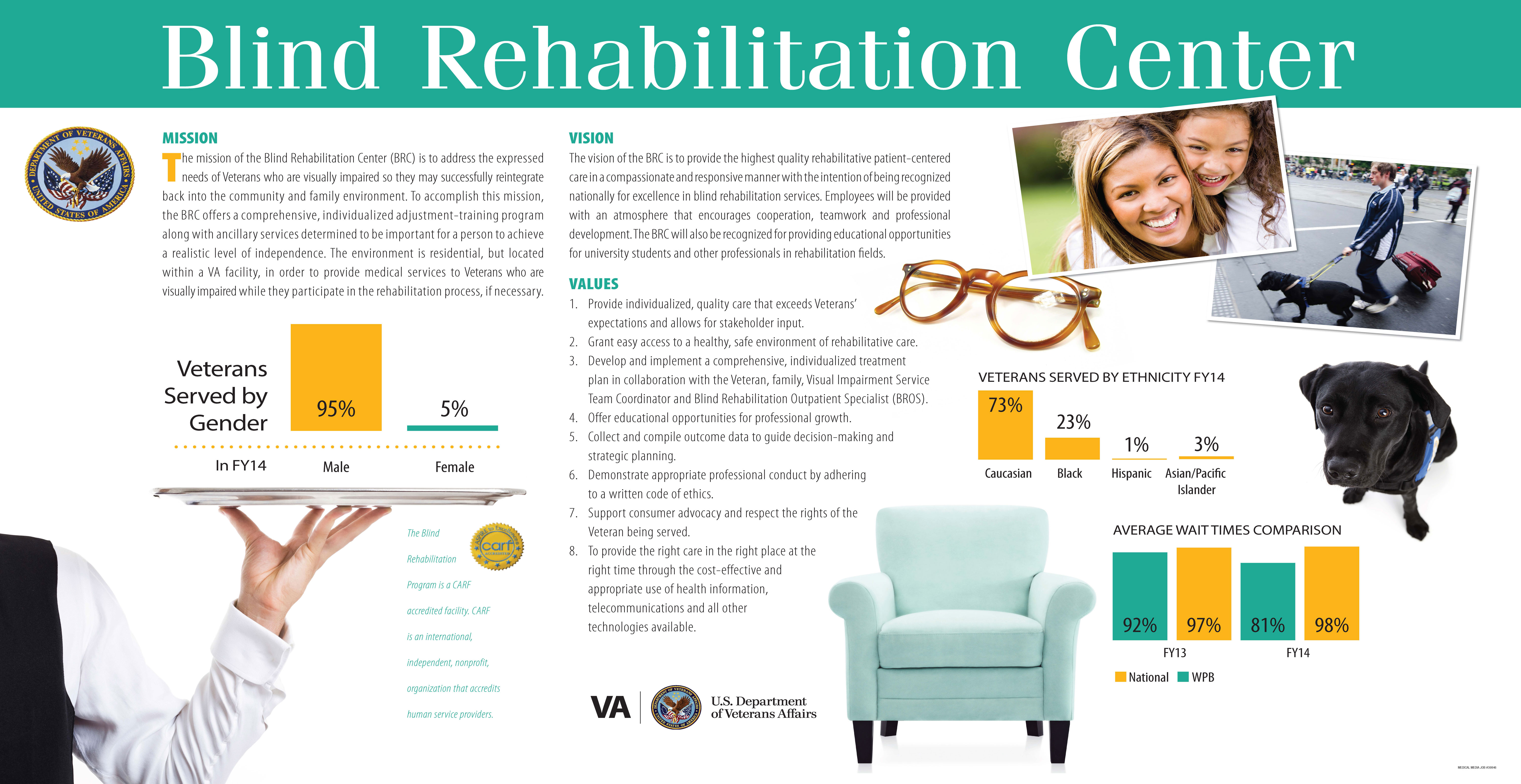 Image of Blind Rehabilitation Poster
